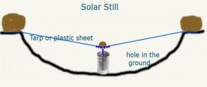 solar-still