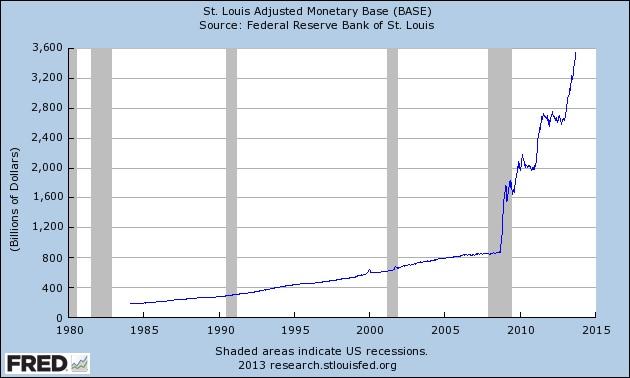 Fed-base