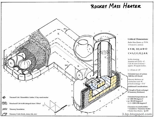 Rocket-Heater-Diagram